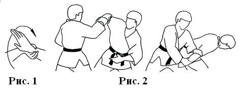 Допуски при обучении боевому искусству и рукопашному бою: варианты освобождения от захвата